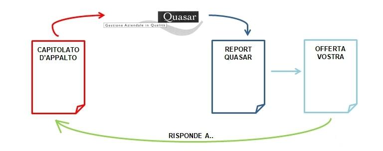 Immagine-report-analisi-capitolato_tagliata